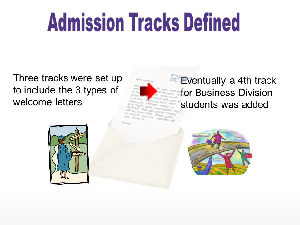 Admission Tracks Defined
