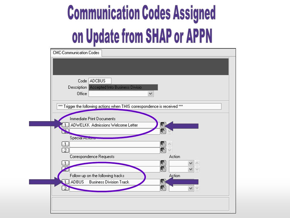 Communication Codes Assigned on Update from SHAP or APPN