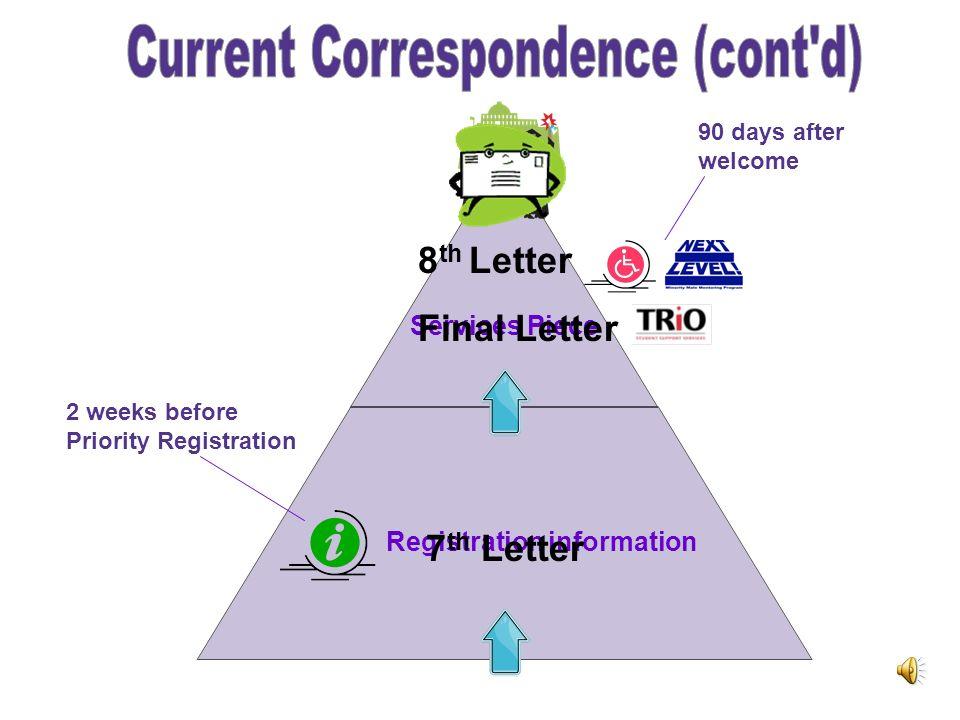 Current Correspondence (cont d)