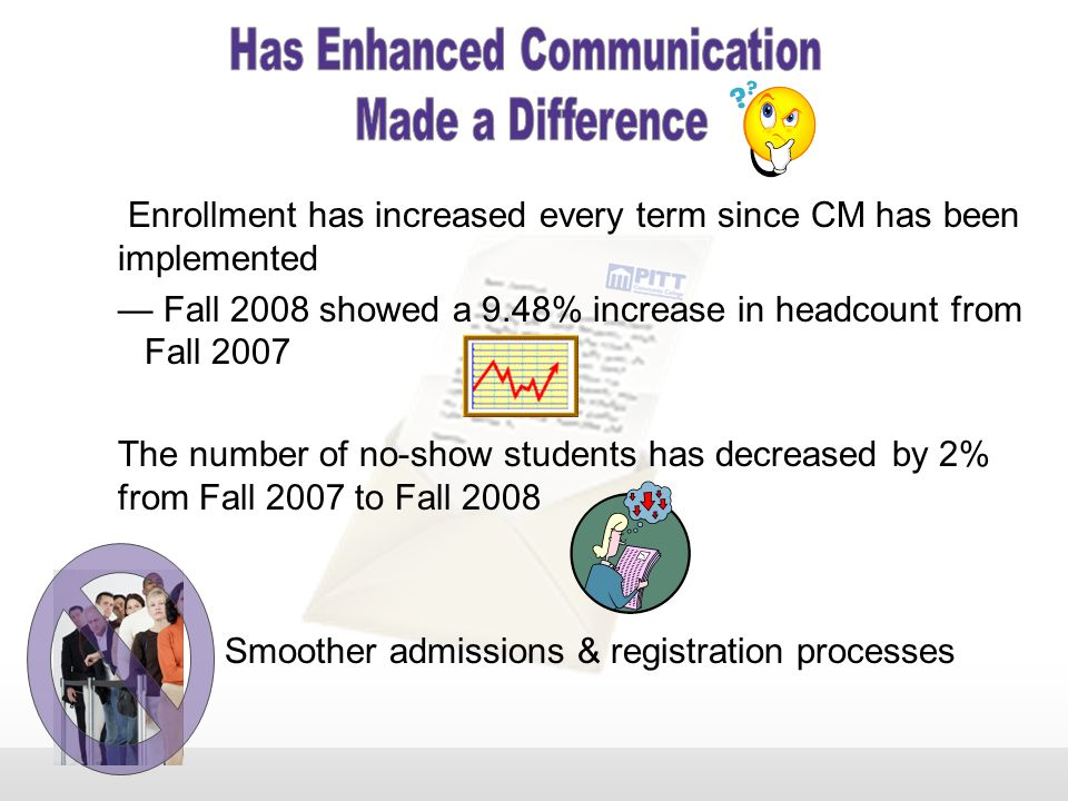 Has Enhanced Communication