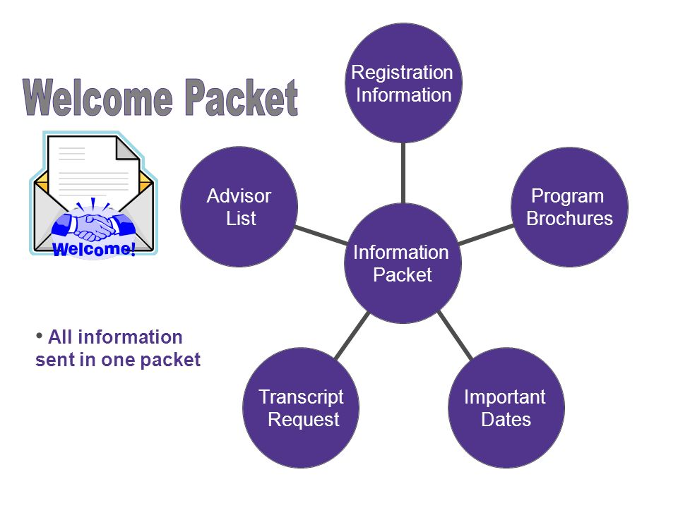 Welcome Packet All information sent in one packet