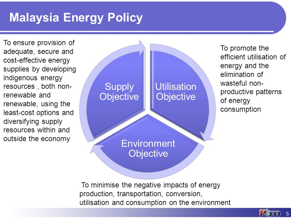 malaysia national policy on the environment Malaysia's national qualification framework summary of environmental legislation and policies oecd investment policy reviews: malaysia 2013.