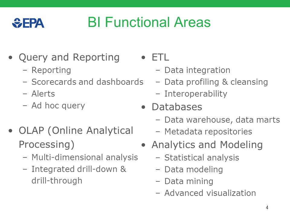 BI Functional Areas ETL Query and Reporting Databases