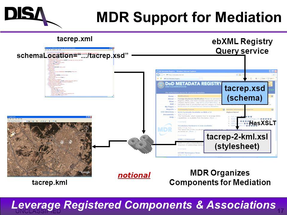 MDR Support for Mediation
