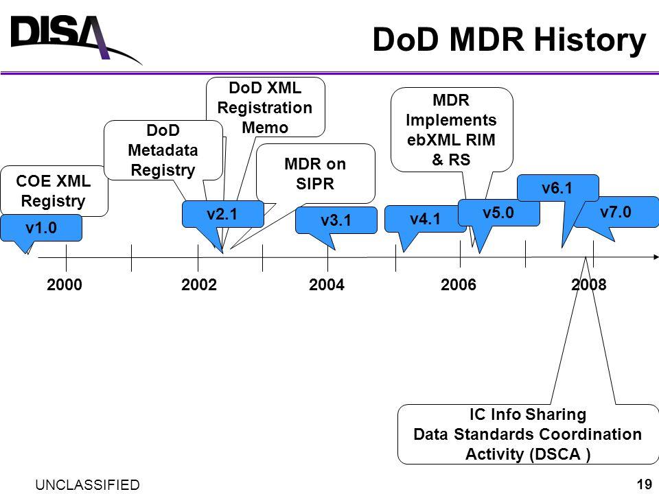 DoD MDR History DoD XML Registration Memo