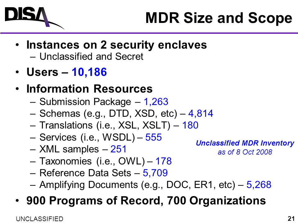 Unclassified MDR Inventory