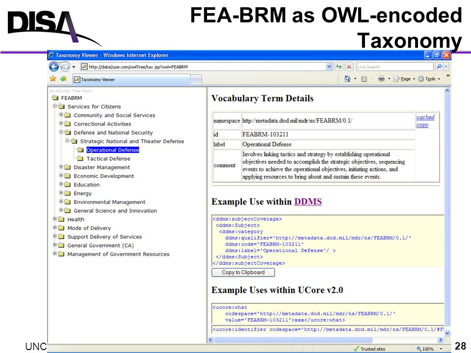 FEA-BRM as OWL-encoded Taxonomy