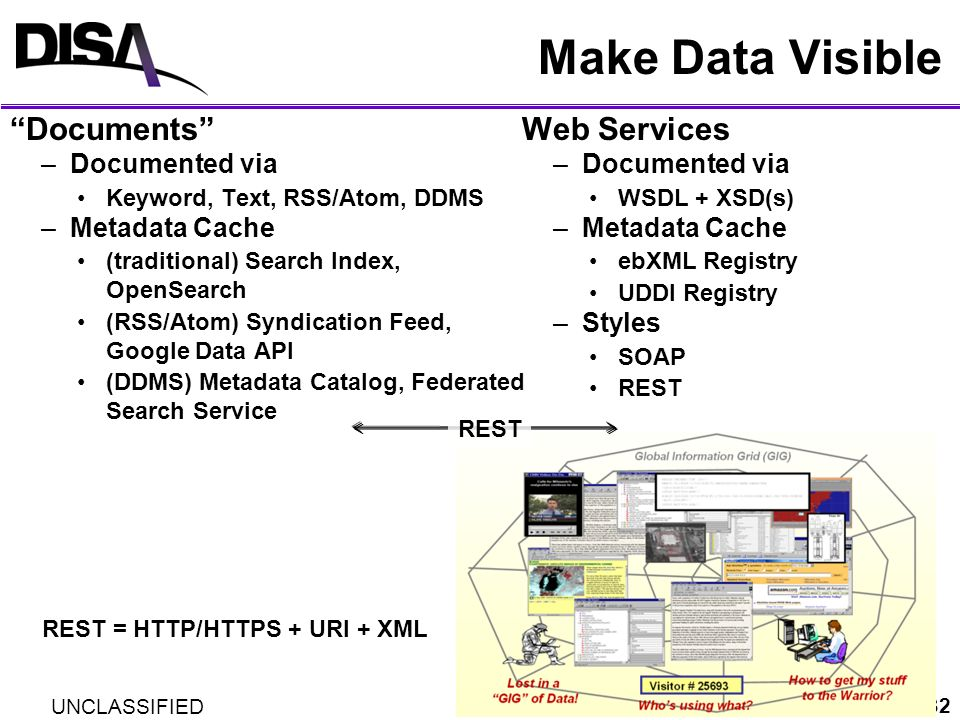Make Data Visible Documents Web Services Documented via