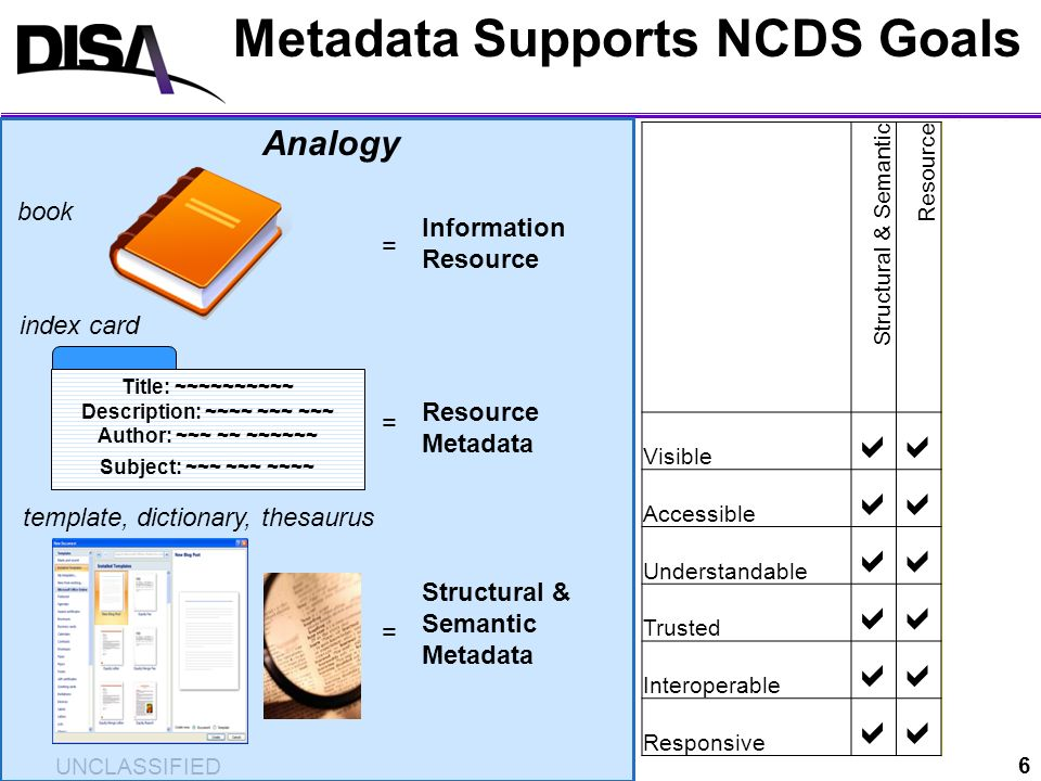 Metadata Supports NCDS Goals
