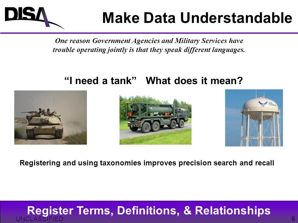 Make Data Understandable