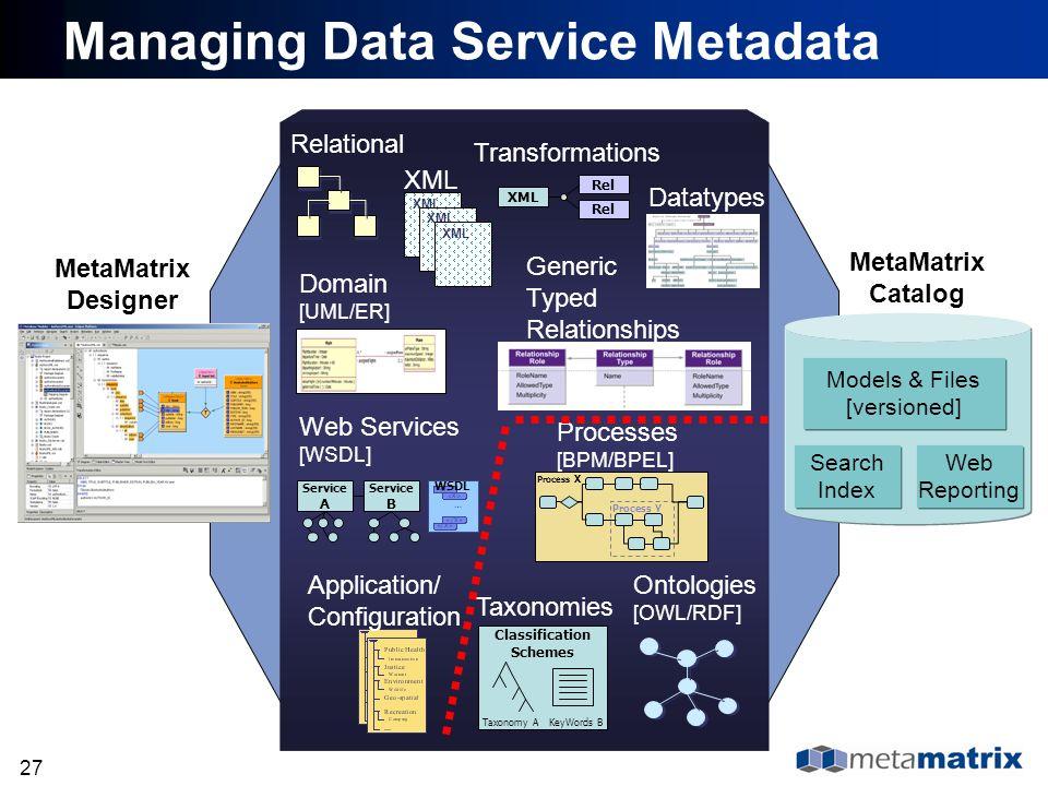 Managing Data Service Metadata