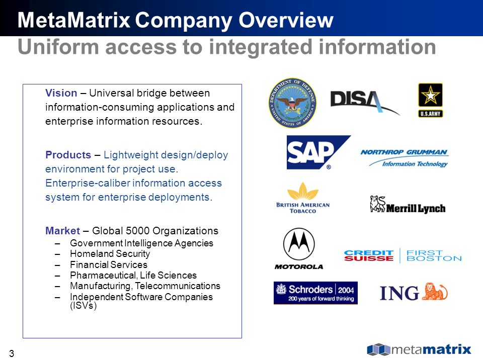 MetaMatrix Company Overview Uniform access to integrated information