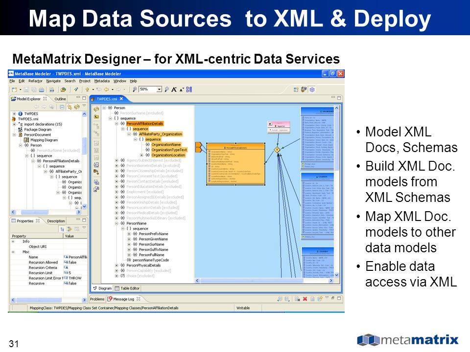 Map Data Sources to XML & Deploy