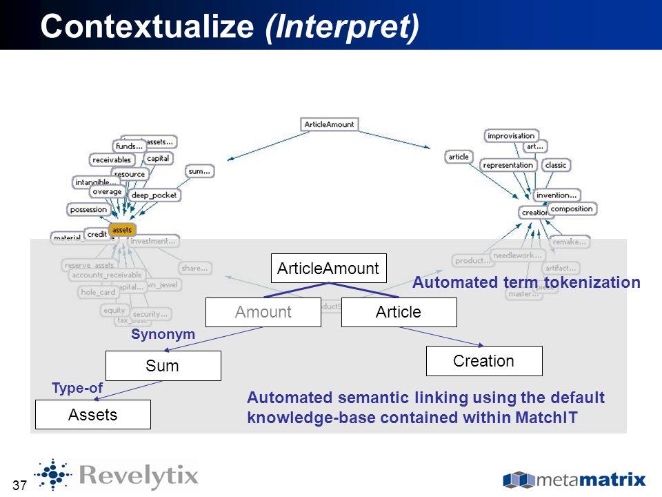 Contextualize (Interpret)