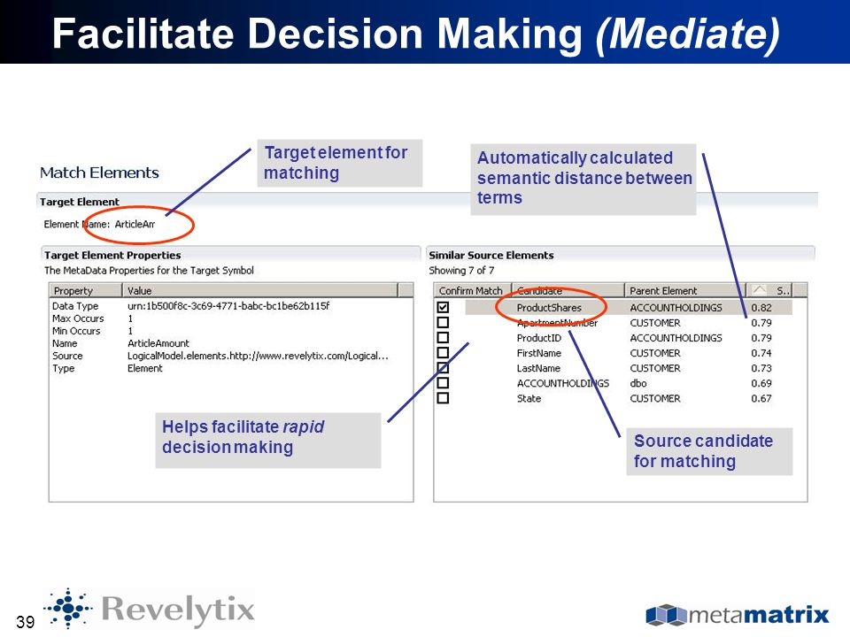 Facilitate Decision Making (Mediate)