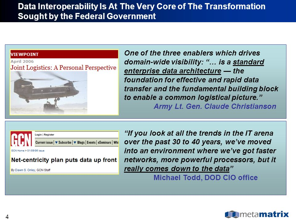 Data Interoperability Is At The Very Core of The Transformation Sought by the Federal Government