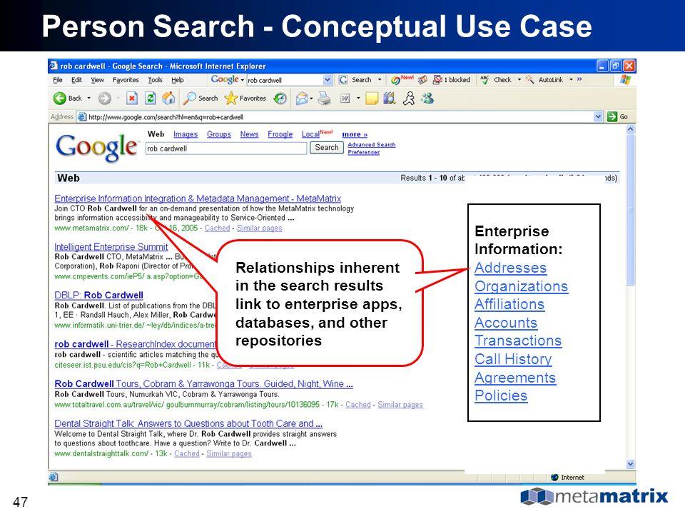 Person Search - Conceptual Use Case