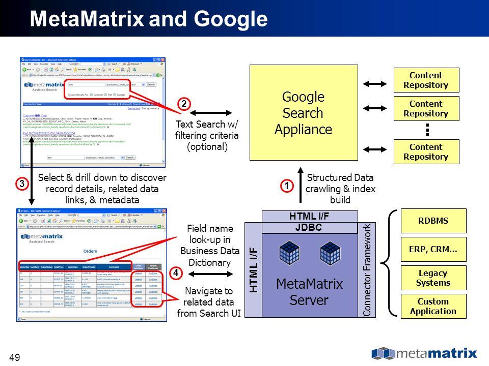 MetaMatrix and Google . Google Search Appliance MetaMatrix Server