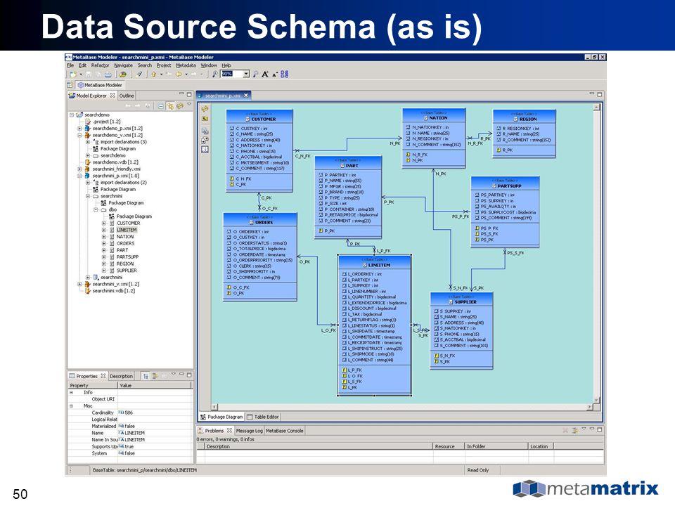 Data Source Schema (as is)