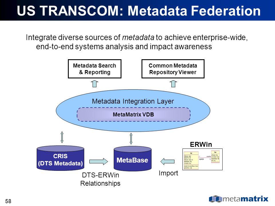 US TRANSCOM: Metadata Federation