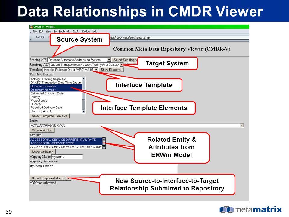 Data Relationships in CMDR Viewer