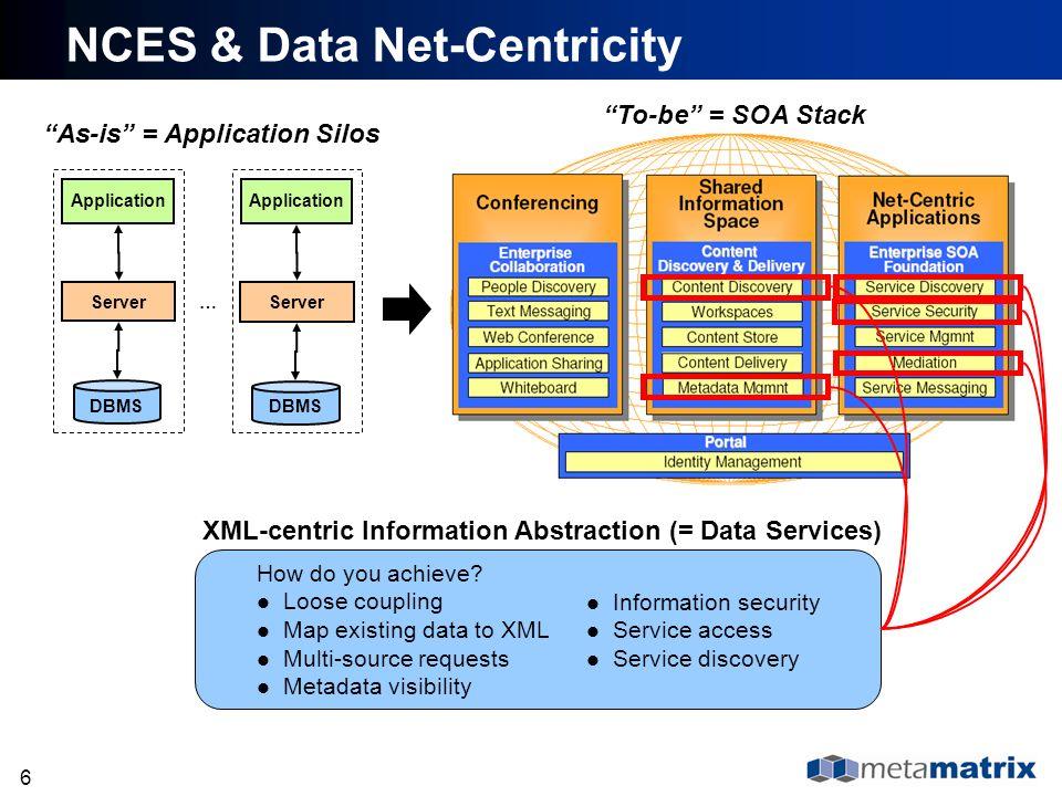 NCES & Data Net-Centricity