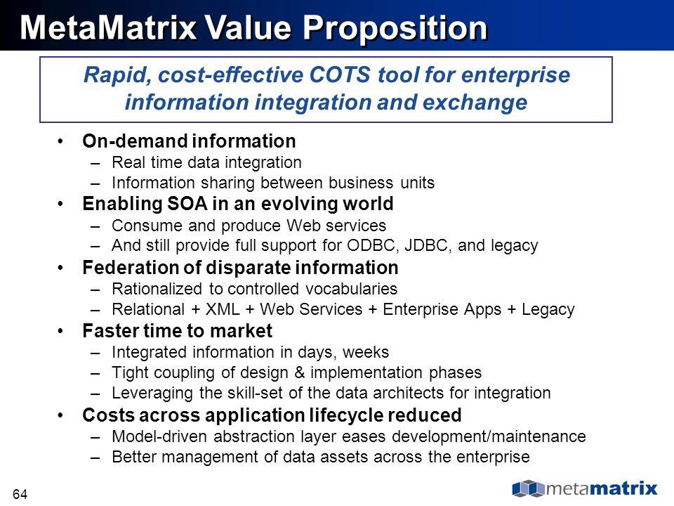 MetaMatrix Value Proposition