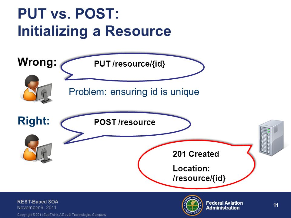 PUT vs. POST: Initializing a Resource