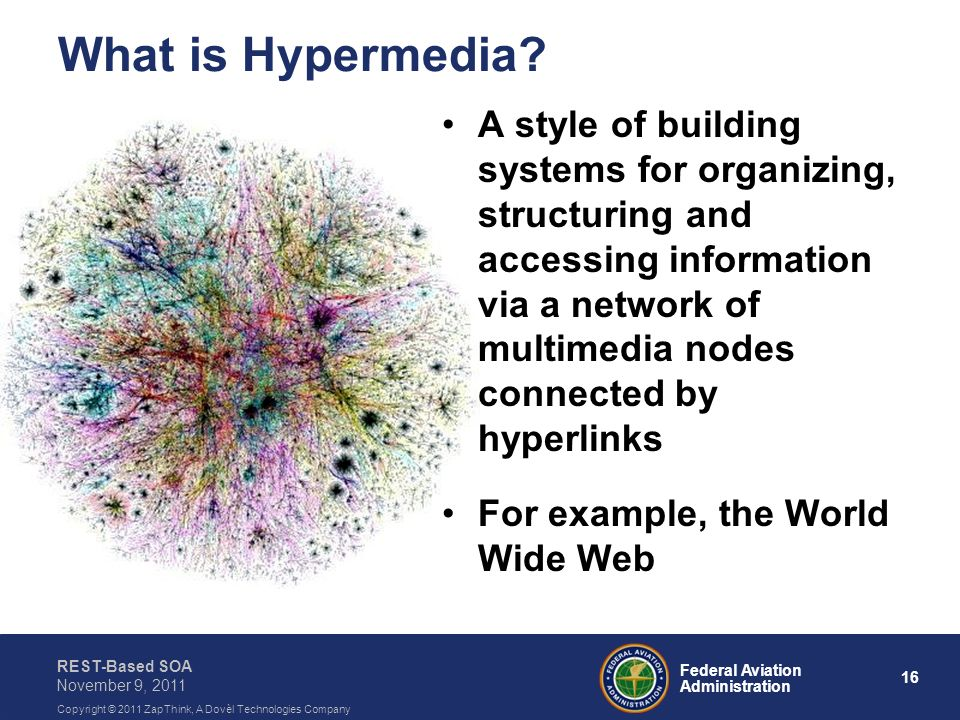 What is Hypermedia
