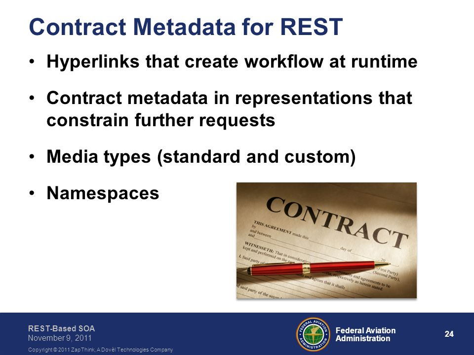 Contract Metadata for REST
