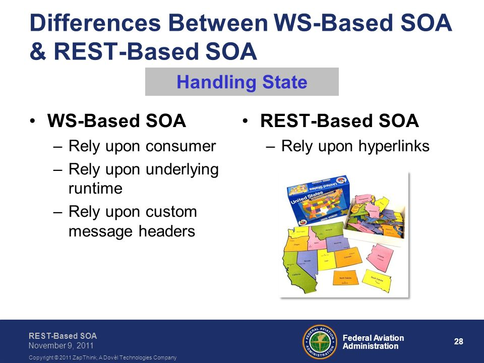 Differences Between WS-Based SOA & REST-Based SOA