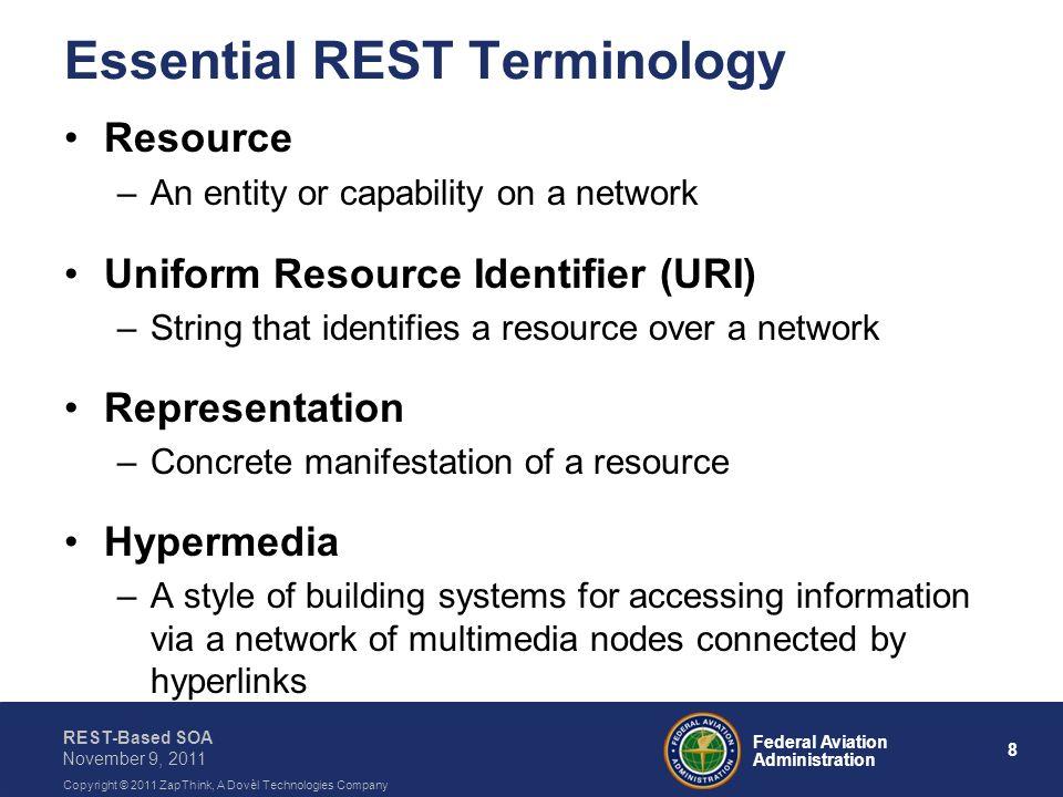 Essential REST Terminology
