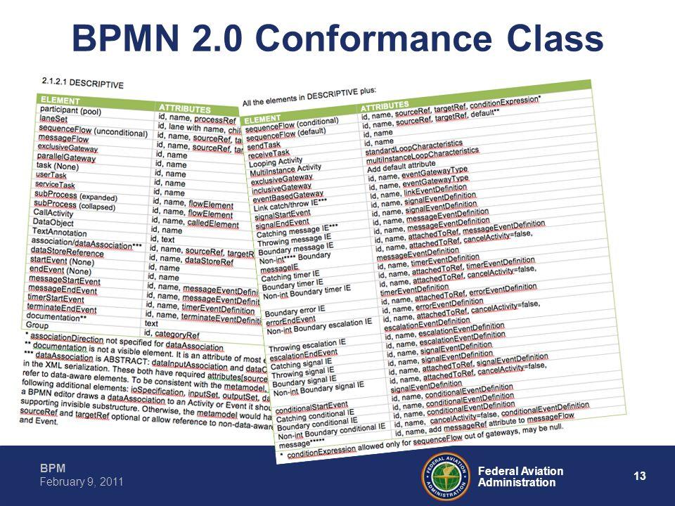 BPMN 2.0 Conformance Class