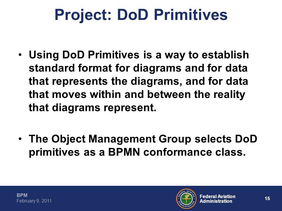 Project: DoD Primitives