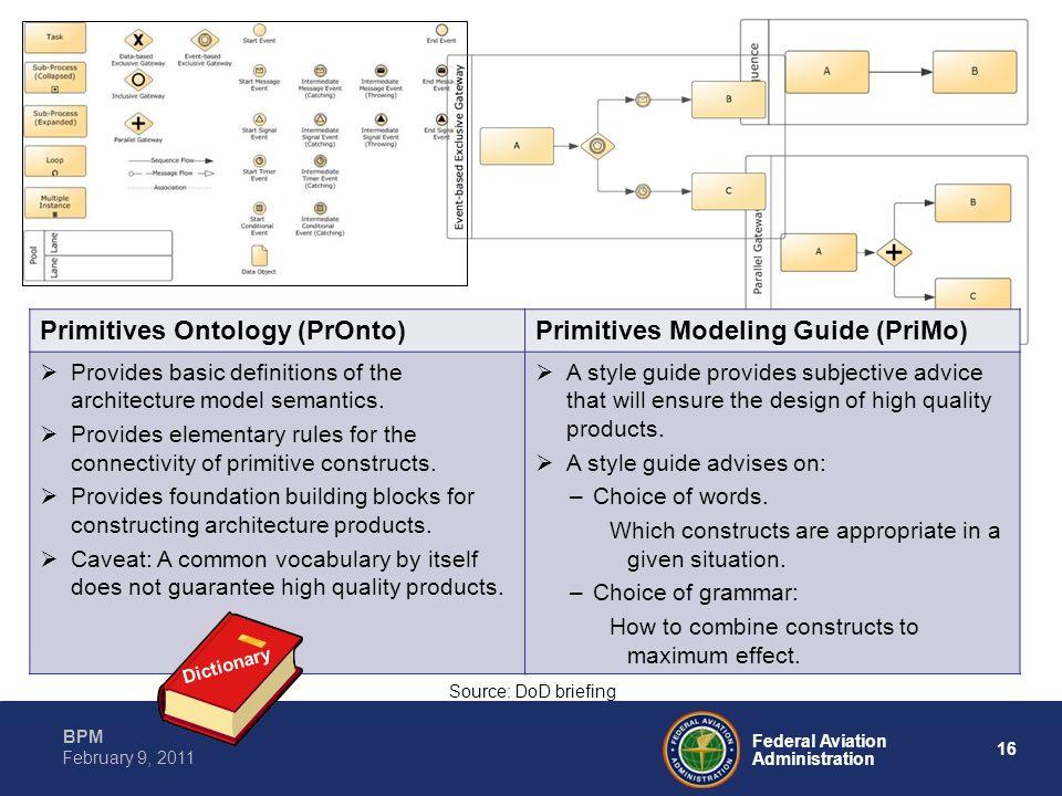 Primitives Ontology (PrOnto) Primitives Modeling Guide (PriMo)