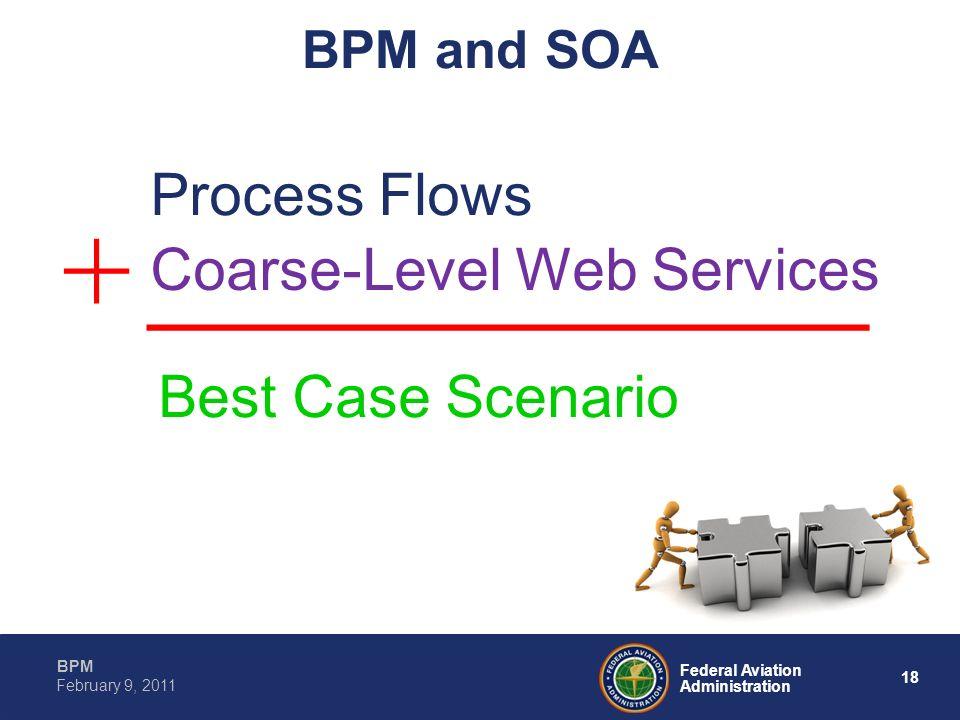 Coarse-Level Web Services