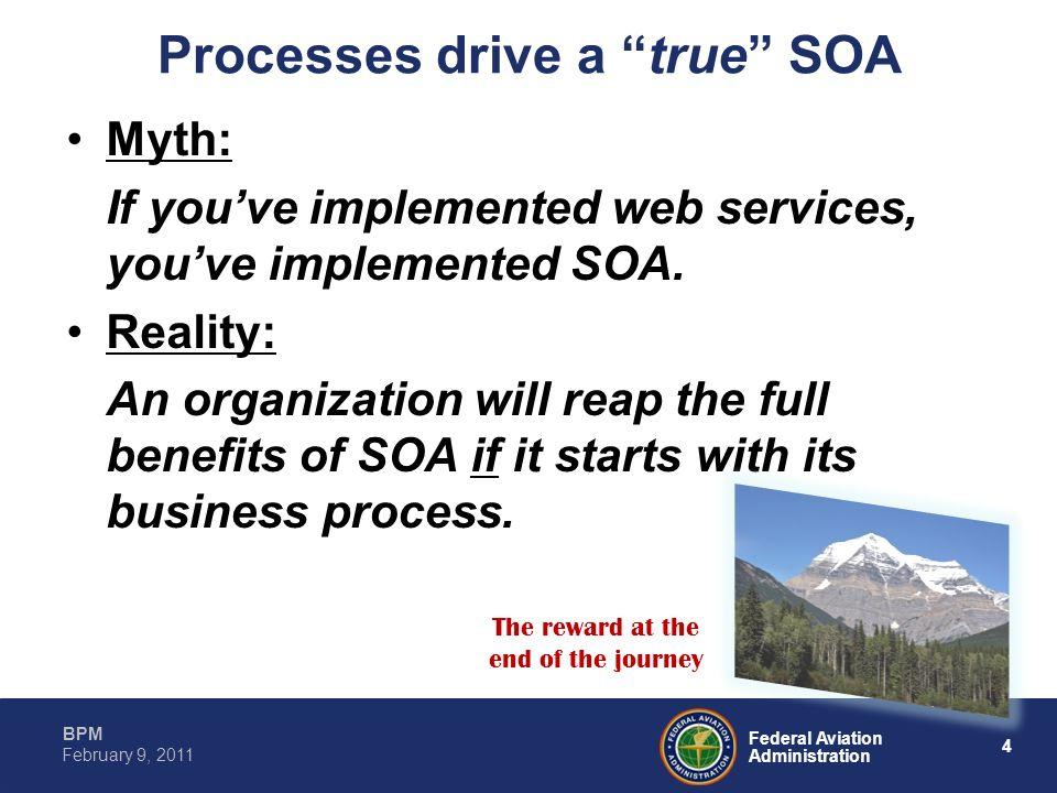 Processes drive a true SOA