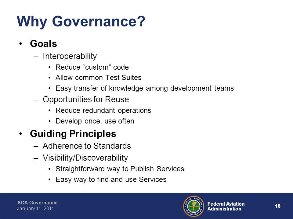 Why Governance Goals Guiding Principles Interoperability