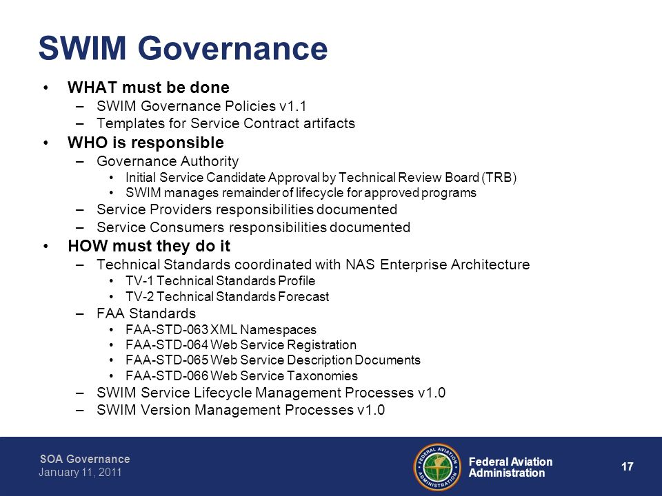 SWIM Governance WHAT must be done WHO is responsible