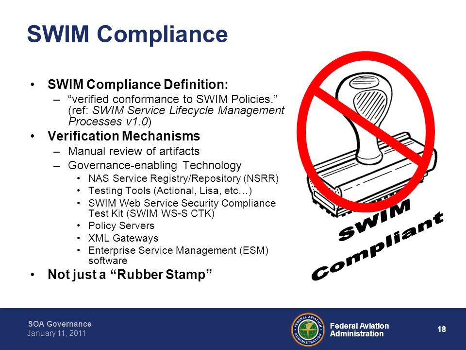 SWIM Compliance SWIM Compliant SWIM Compliance Definition:
