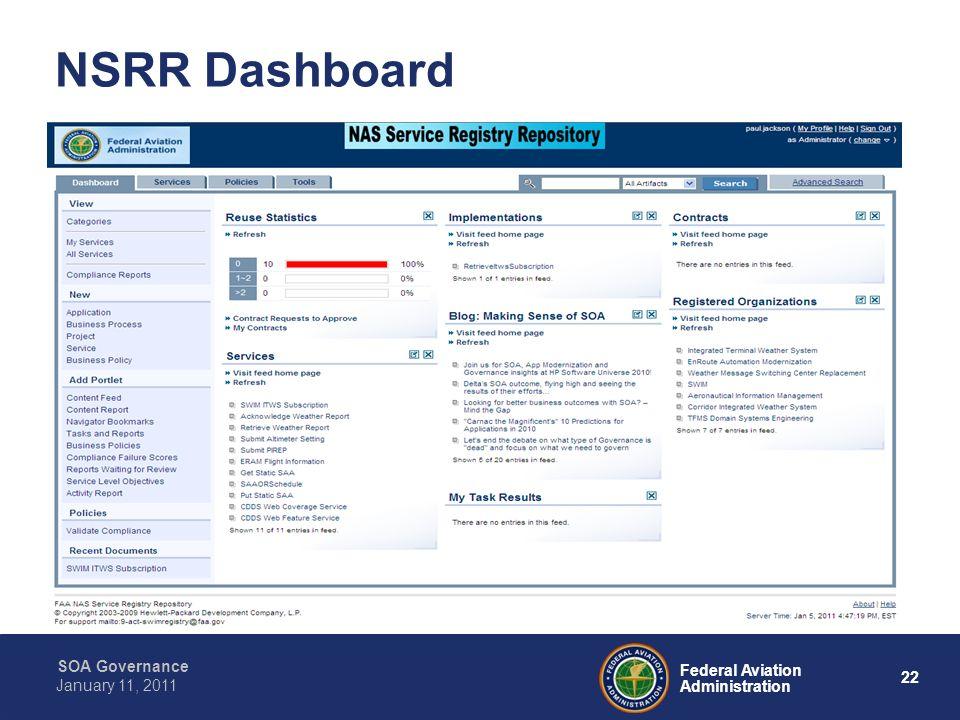 NSRR Dashboard