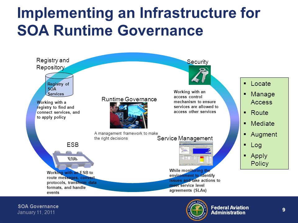 Implementing an Infrastructure for SOA Runtime Governance