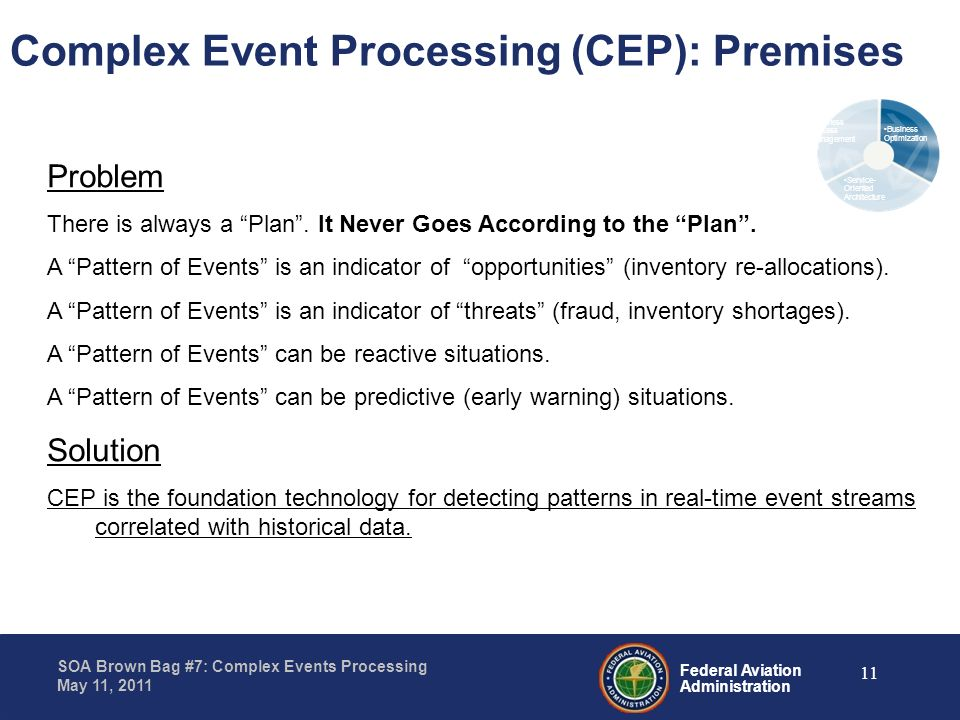 Complex Event Processing (CEP): Premises