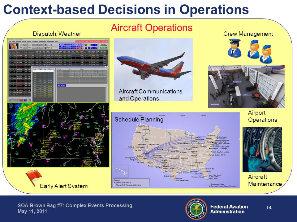 Context-based Decisions in Operations