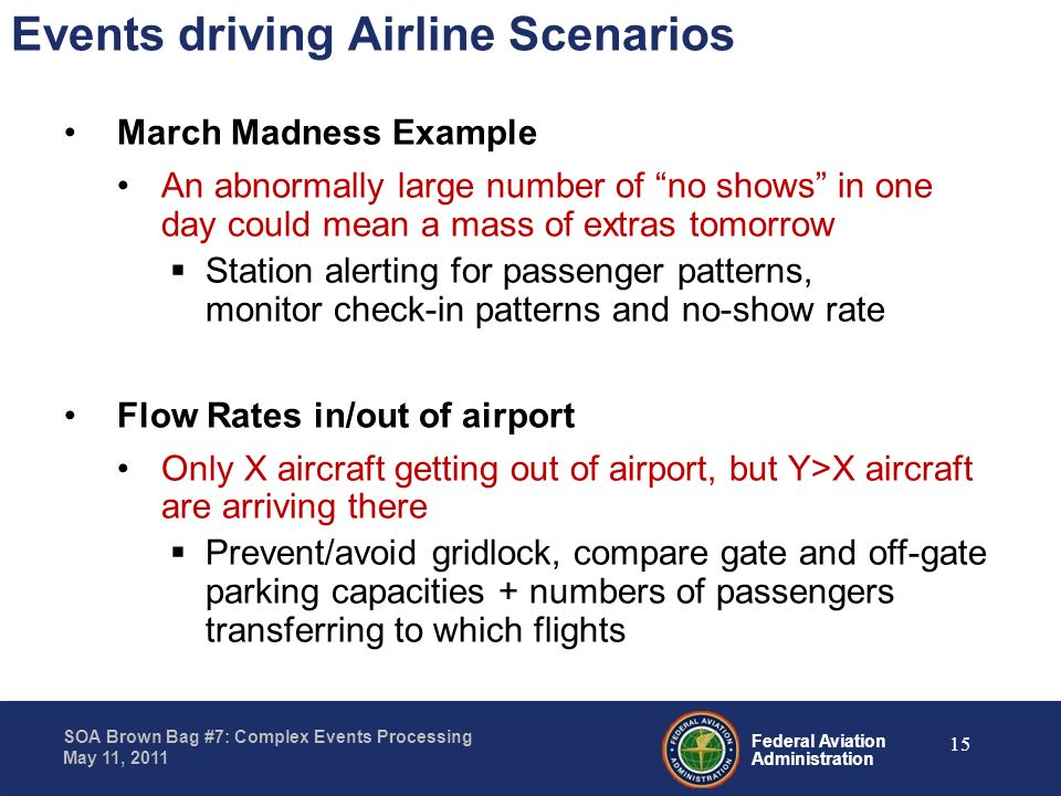 Events driving Airline Scenarios