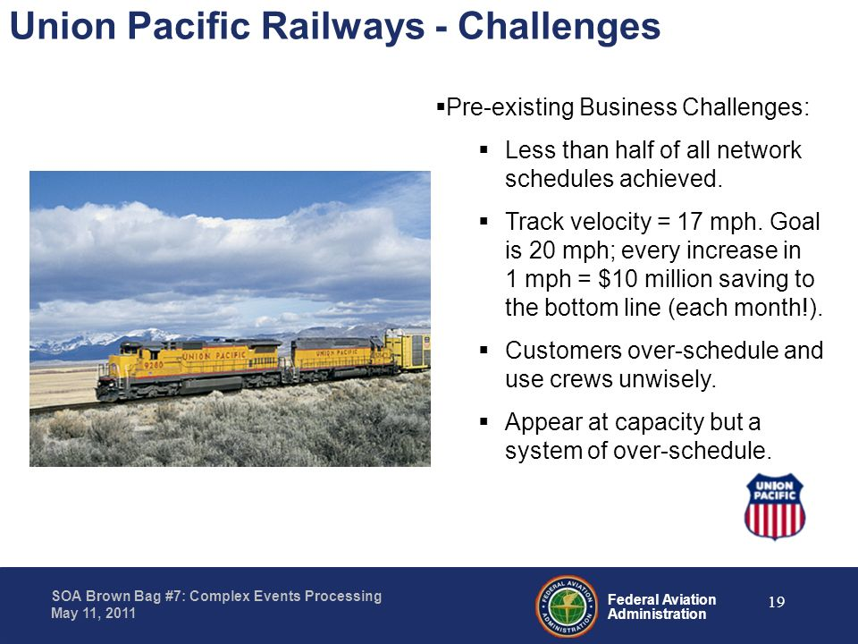Union Pacific Railways - Challenges