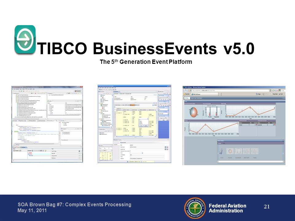 TIBCO BusinessEvents v5.0 ® The 5th Generation Event Platform