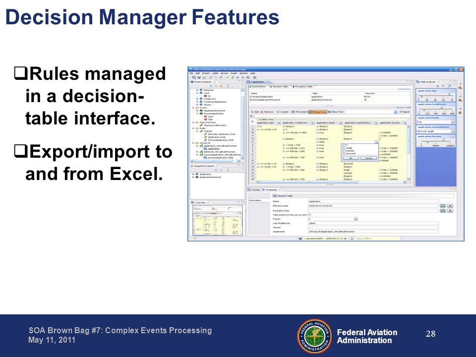 Decision Manager Features