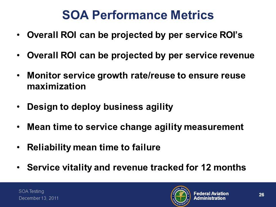 SOA Performance Metrics