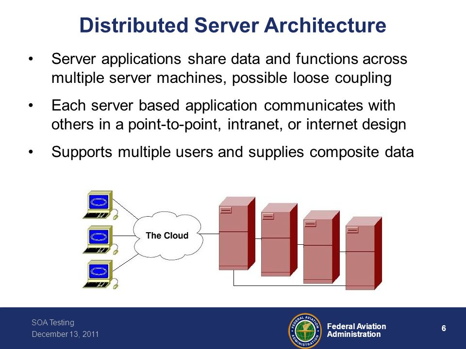 Distributed Server Architecture